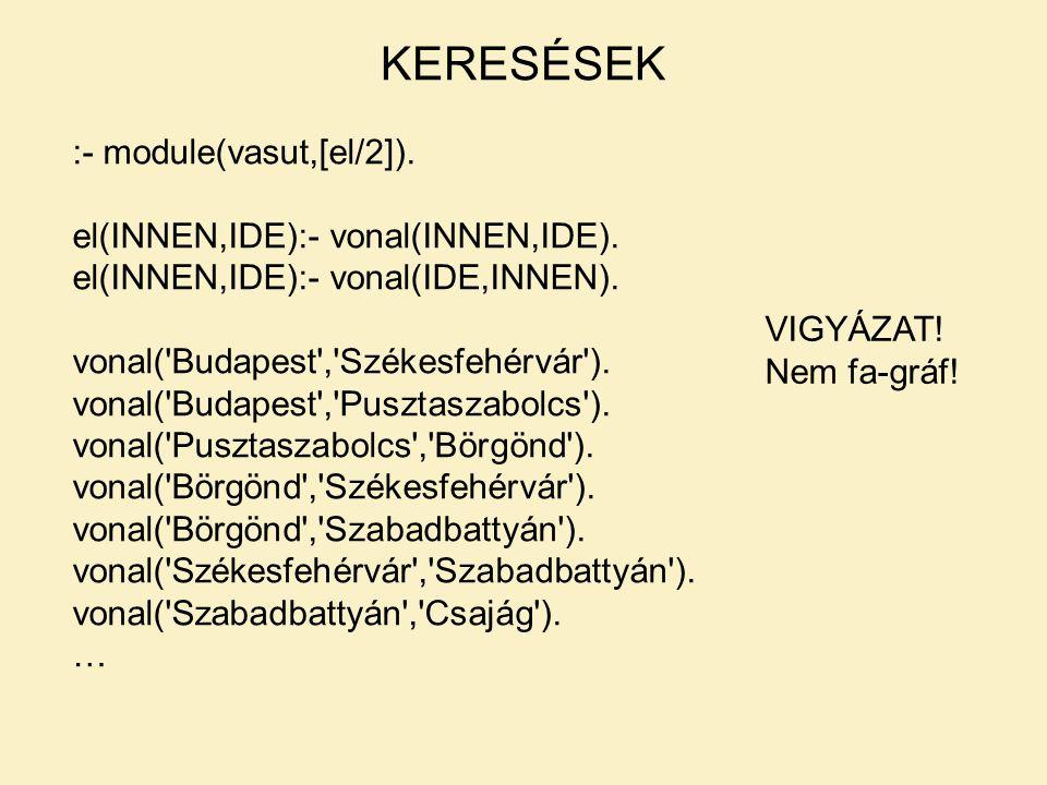 KERESÉSEK :- module(vasut,[el/2]). el(INNEN,IDE):- vonal(INNEN,IDE).